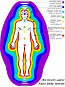 aura body 1